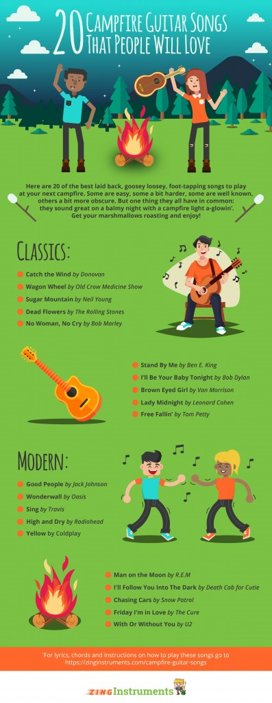 Best-Campfire-Guitar-Songs-Infographic